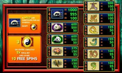 Jugar al tragamonedas 100 Pandas